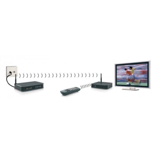 marmitek-analogue-tv-anywhere-operation-onetrade-700×700